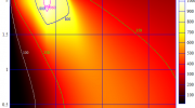 Color Map: Temperature vs. Time and Radius