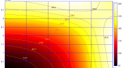 Temperature Distribution Along Cross Section of Slab (Zoomed)